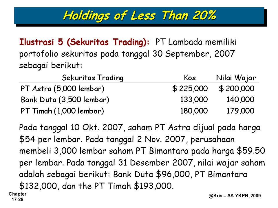 Holdings of Less Than 20% Ilustrasi 5 (Sekuritas Trading): PT Lambada memiliki portofolio sekuritas pada tanggal 30 September, 2007 sebagai berikut: