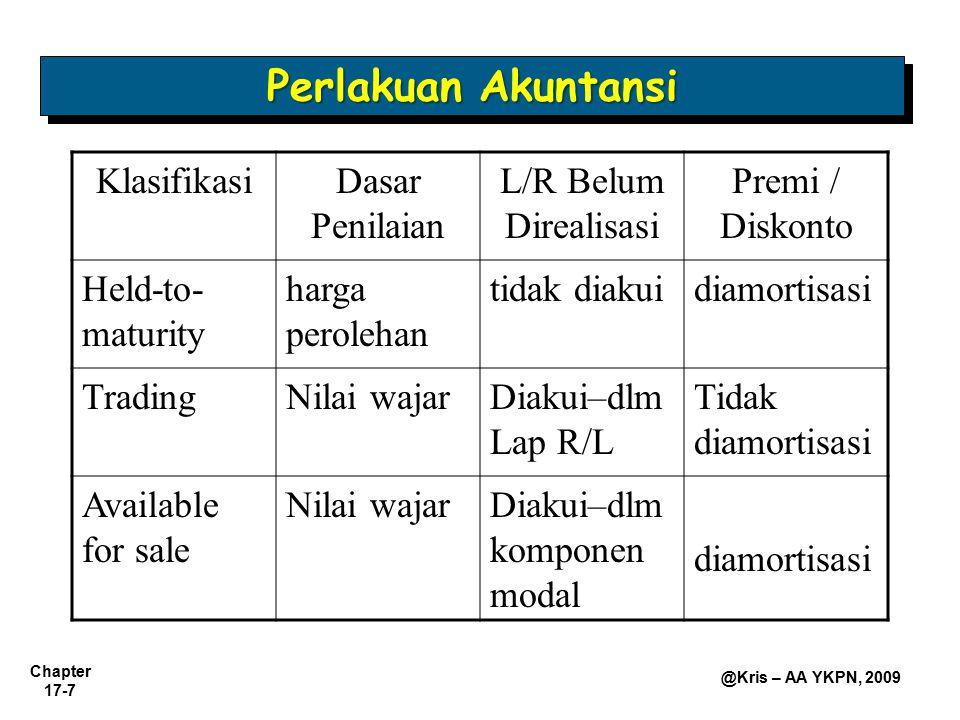 Perlakuan Akuntansi Klasifikasi Dasar Penilaian L/R Belum Direalisasi