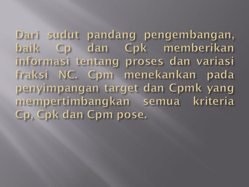 Dari sudut pandang pengembangan, baik Cp dan Cpk memberikan informasi tentang proses dan variasi fraksi NC.