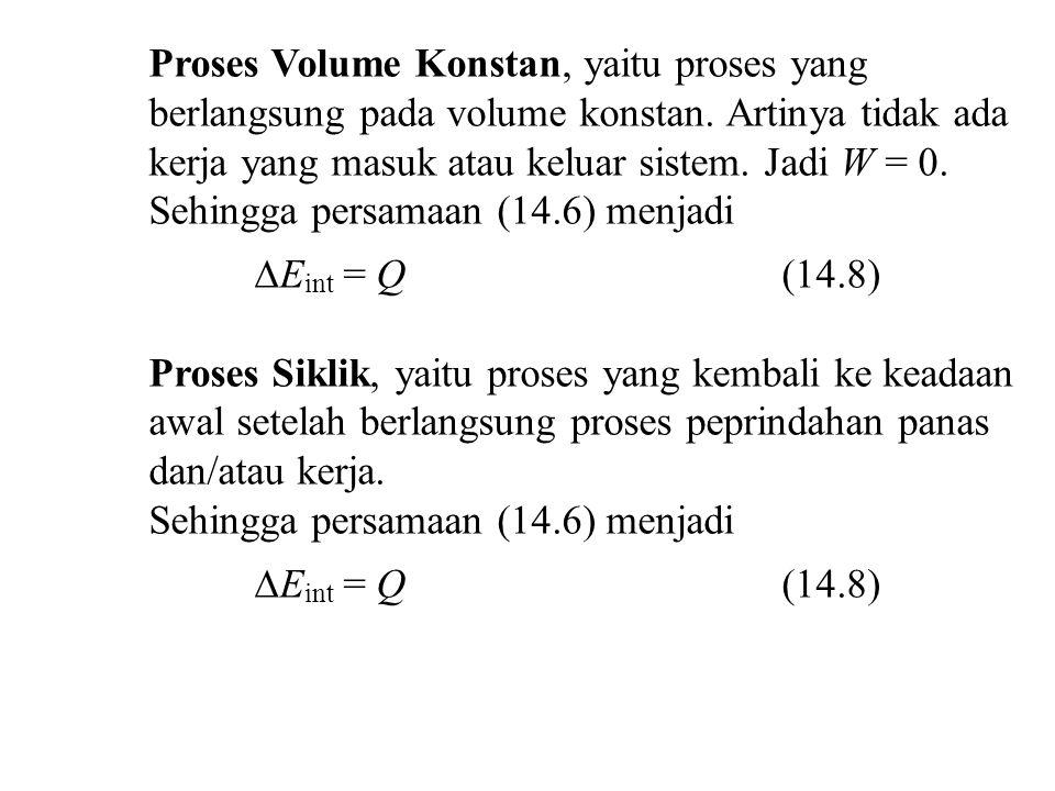 Proses Volume Konstan, yaitu proses yang berlangsung pada volume konstan. Artinya tidak ada kerja yang masuk atau keluar sistem. Jadi W = 0.