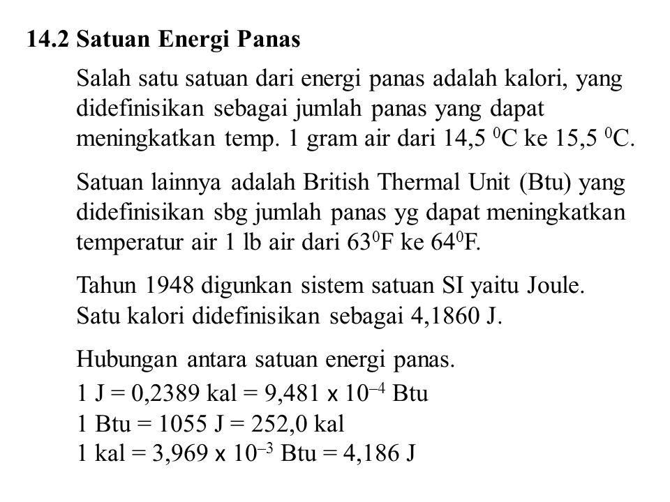 14.2 Satuan Energi Panas