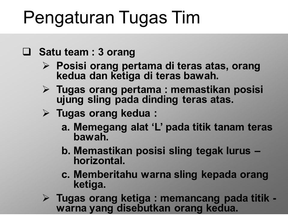 Pengaturan Tugas Tim Satu team : 3 orang