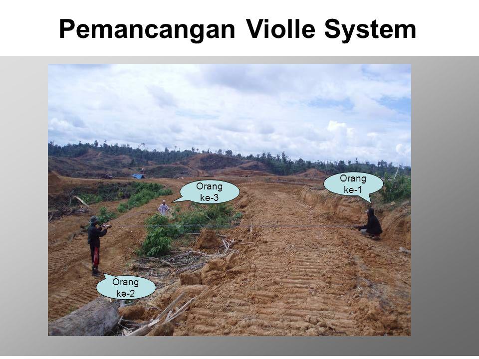Pemancangan Violle System