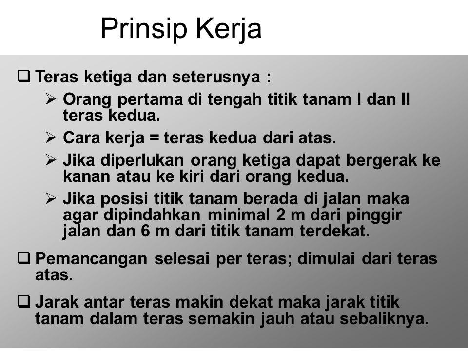Prinsip Kerja Teras ketiga dan seterusnya :
