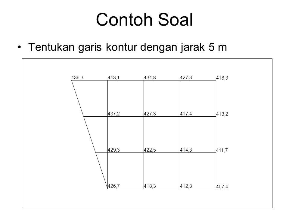 Contoh Soal Tentukan garis kontur dengan jarak 5 m 436,3 443,1 434,8