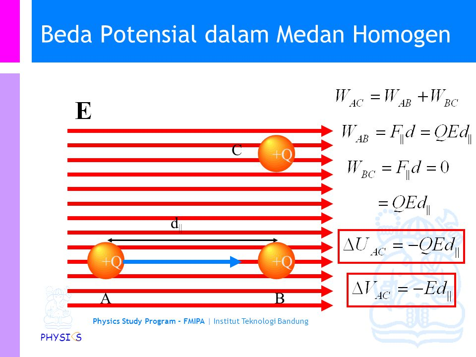 Beda Potensial dalam Medan Homogen