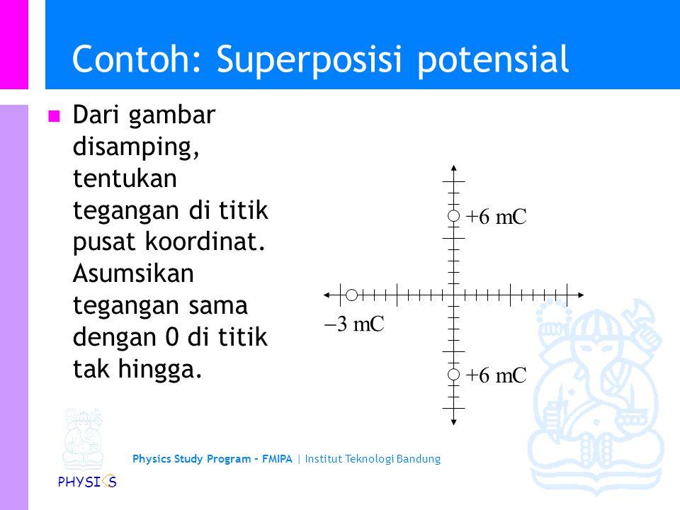 Contoh: Superposisi potensial
