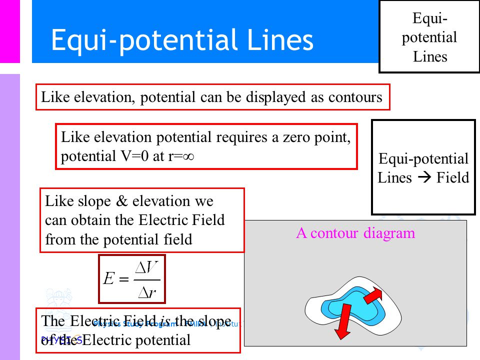 Equi-potential Lines  Field