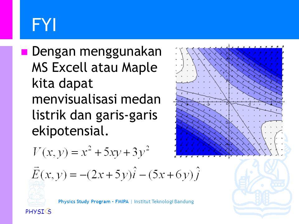 FYI Dengan menggunakan MS Excell atau Maple kita dapat menvisualisasi medan listrik dan garis-garis ekipotensial.