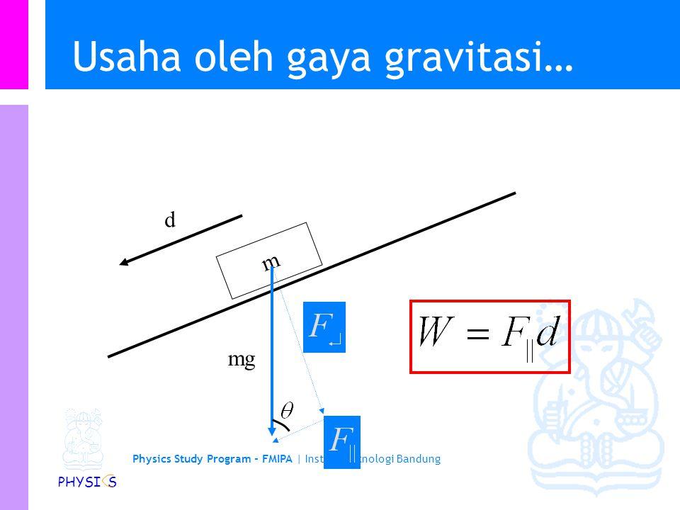 Usaha oleh gaya gravitasi…