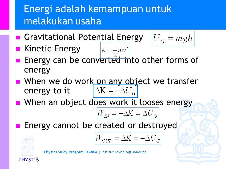 Energi adalah kemampuan untuk melakukan usaha