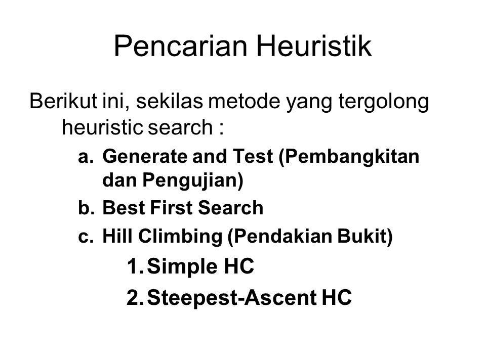 Pencarian Heuristik Berikut ini, sekilas metode yang tergolong heuristic search : Generate and Test (Pembangkitan dan Pengujian)