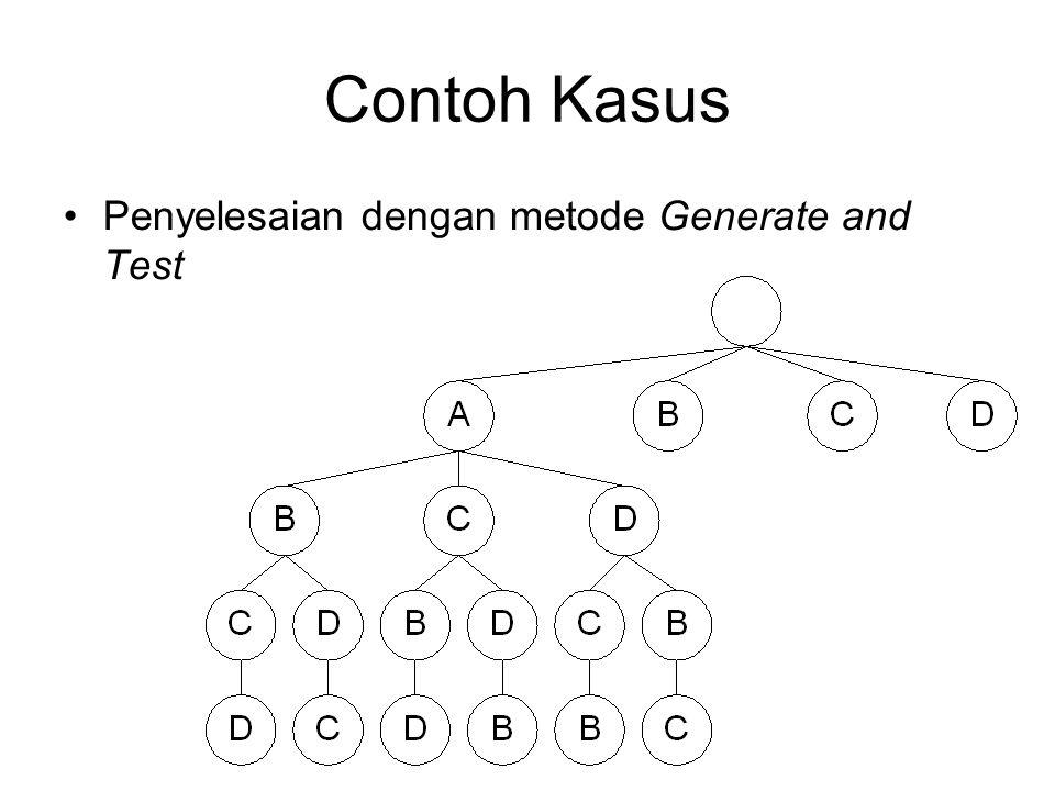 Contoh Kasus Penyelesaian dengan metode Generate and Test