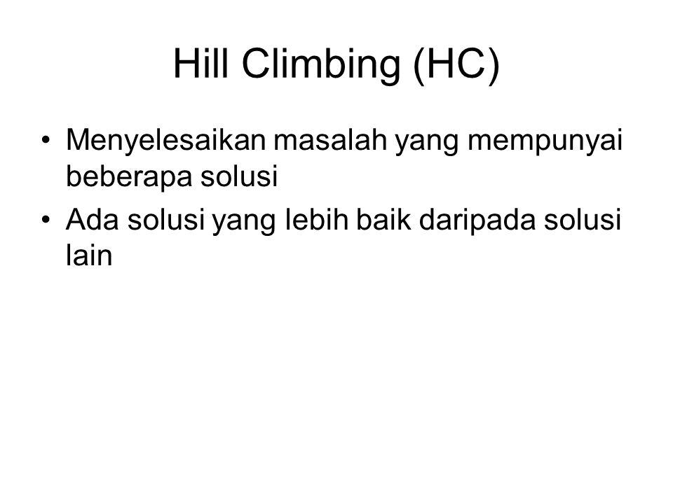 Hill Climbing (HC) Menyelesaikan masalah yang mempunyai beberapa solusi.