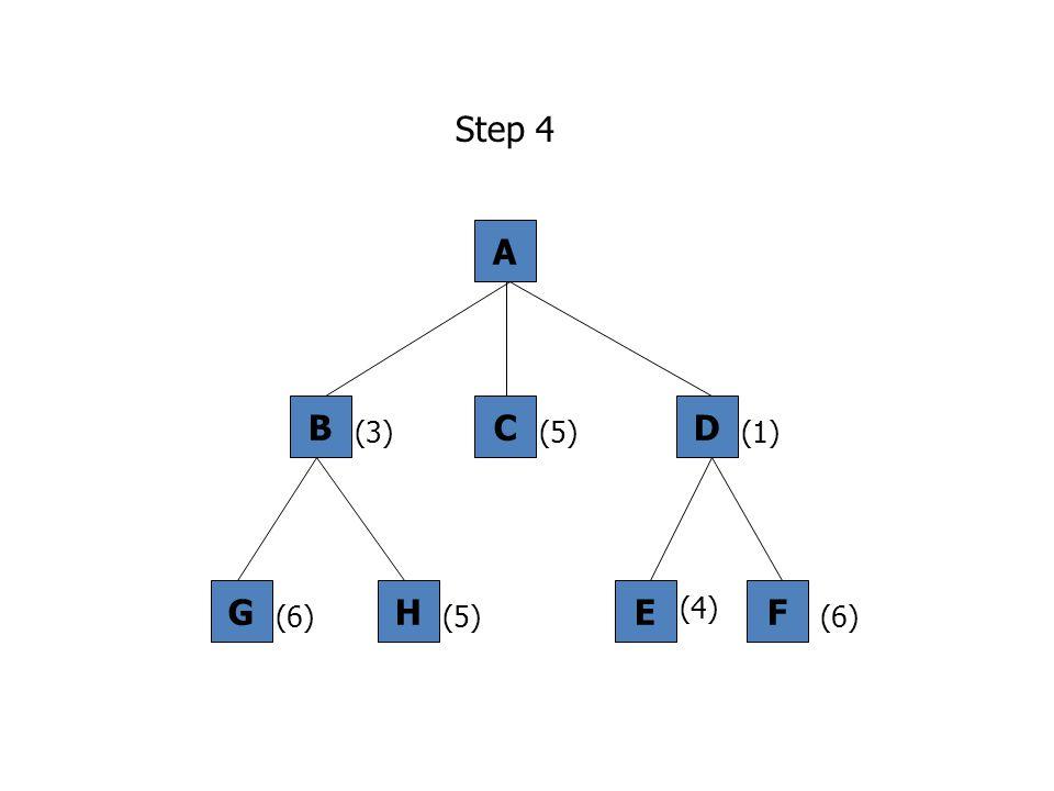 Step 4 A C B D (3) (1) (5) E F (4) (6) G H
