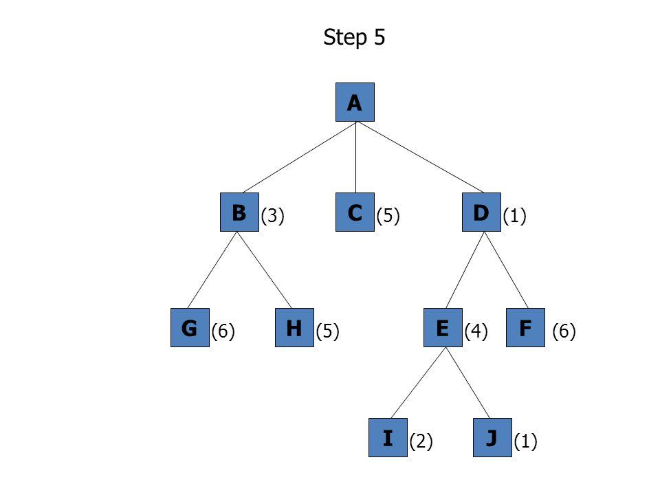 Step 5 A C B D (3) (1) (5) E F (4) (6) G H I J (2)