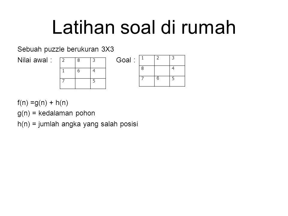Latihan soal di rumah Sebuah puzzle berukuran 3X3 Nilai awal : Goal :