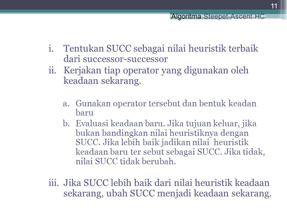 Tentukan SUCC sebagai nilai heuristik terbaik dari successor-successor