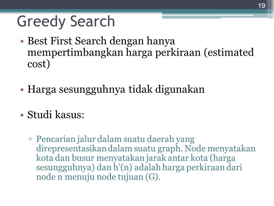 Greedy Search Best First Search dengan hanya mempertimbangkan harga perkiraan (estimated cost) Harga sesungguhnya tidak digunakan.