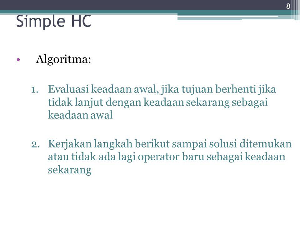 Simple HC Algoritma: Evaluasi keadaan awal, jika tujuan berhenti jika tidak lanjut dengan keadaan sekarang sebagai keadaan awal.