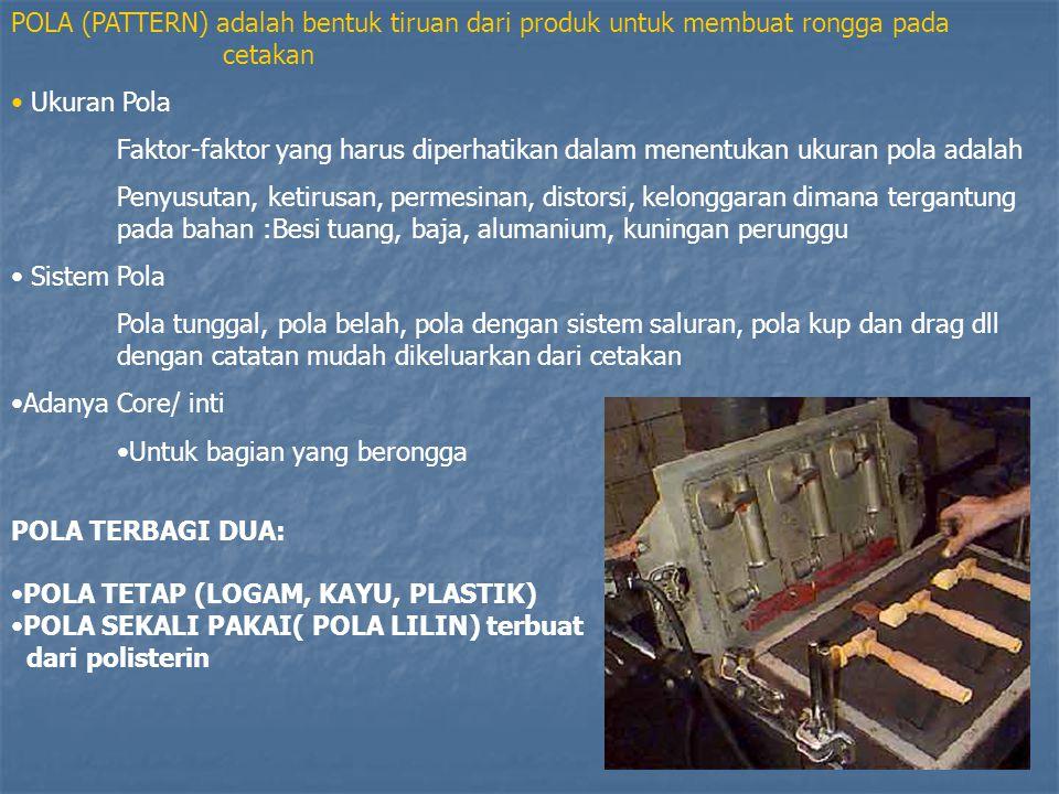POLA (PATTERN) adalah bentuk tiruan dari produk untuk membuat rongga pada cetakan