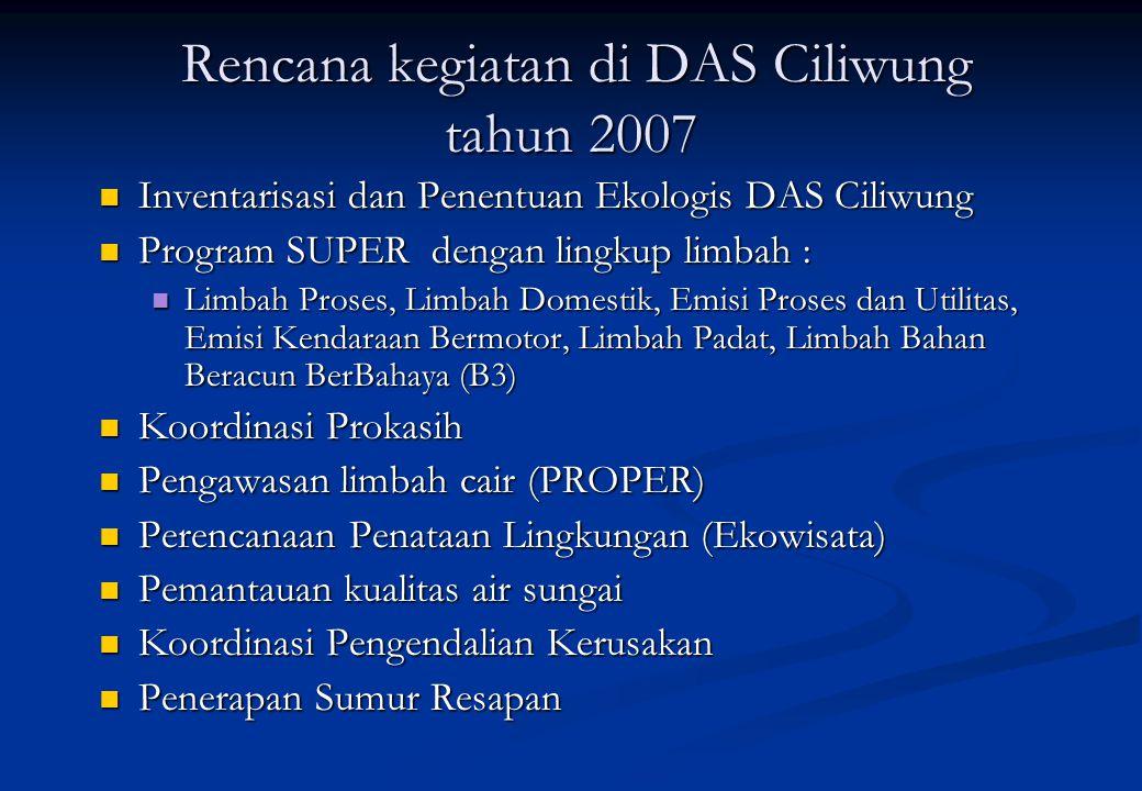 Rencana kegiatan di DAS Ciliwung tahun 2007