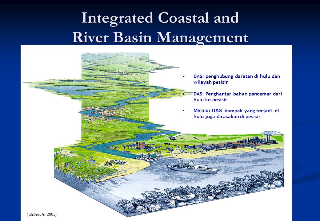 Integrated Coastal and River Basin Management