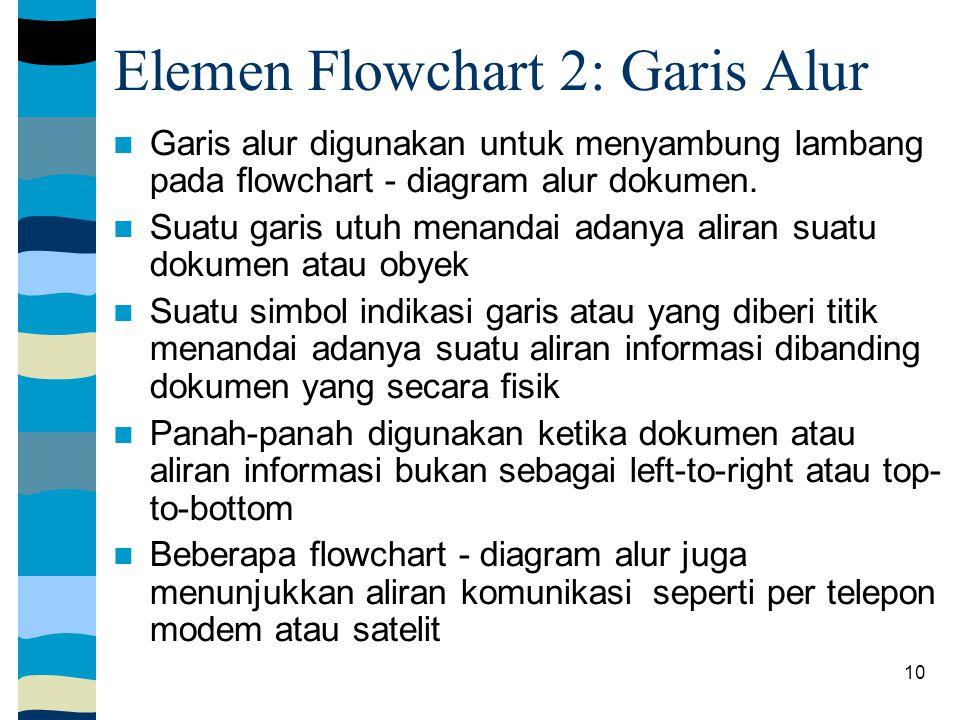 Elemen Flowchart 2: Garis Alur