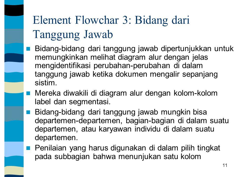 Element Flowchar 3: Bidang dari Tanggung Jawab