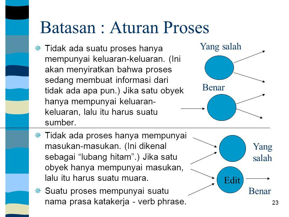 Batasan : Aturan Proses