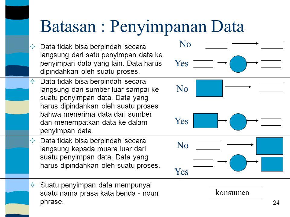Batasan : Penyimpanan Data