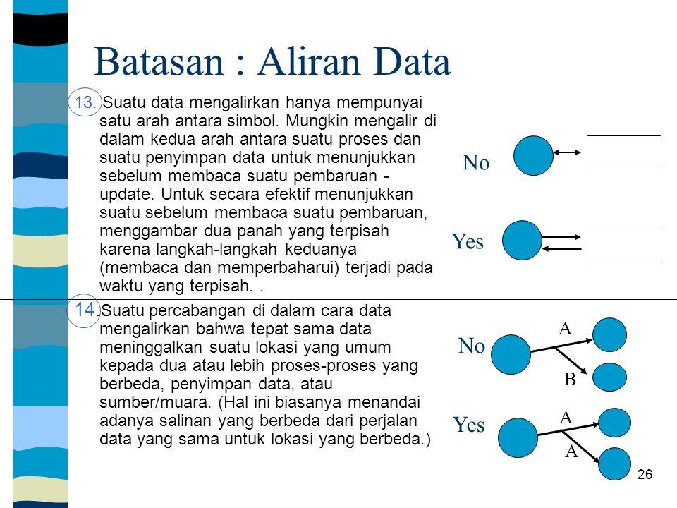 Batasan : Aliran Data No Yes No Yes