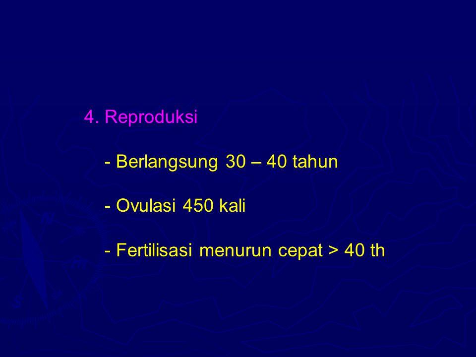 4. Reproduksi - Berlangsung 30 – 40 tahun - Ovulasi 450 kali - Fertilisasi menurun cepat > 40 th