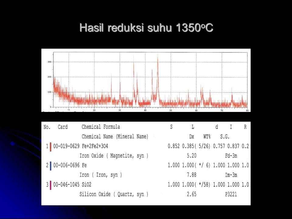 Hasil reduksi suhu 1350oC