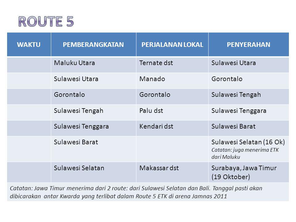 ROUTE 5 WAKTU PEMBERANGKATAN PERJALANAN LOKAL PENYERAHAN Maluku Utara
