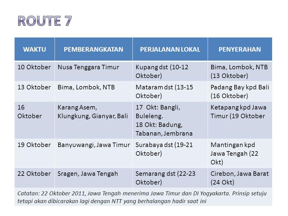 ROUTE 7 WAKTU PEMBERANGKATAN PERJALANAN LOKAL PENYERAHAN 10 Oktober