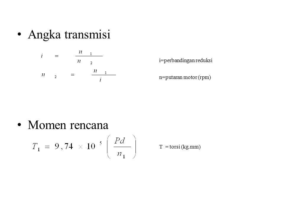 Angka transmisi Momen rencana i=perbandingan reduksi