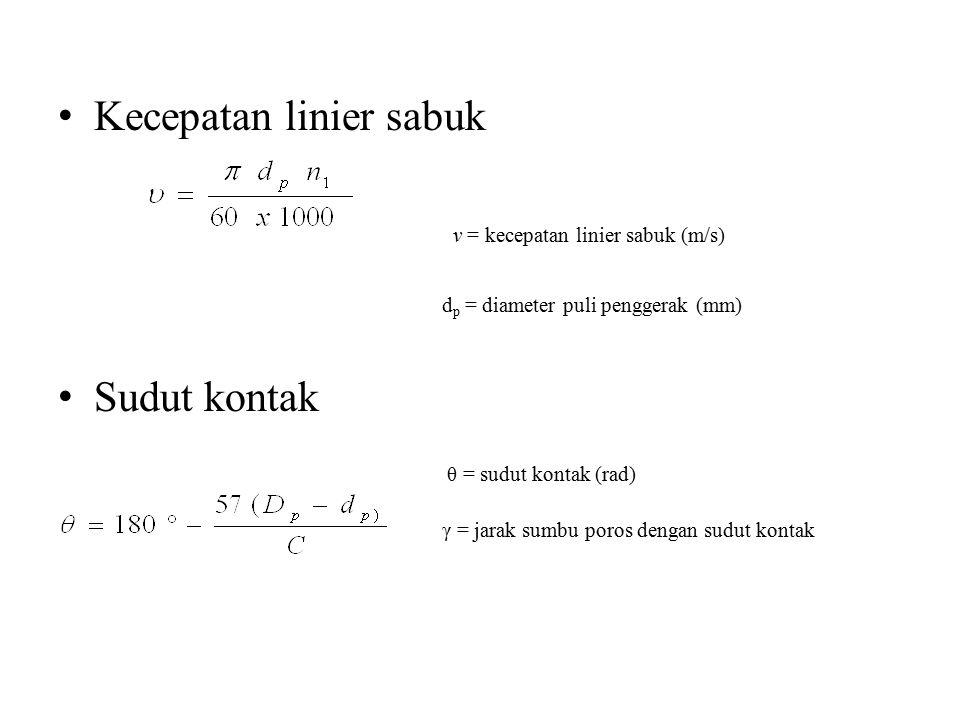 Kecepatan linier sabuk v = kecepatan linier sabuk (m/s)