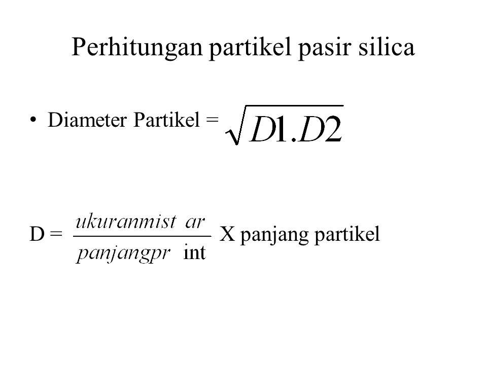 Perhitungan partikel pasir silica