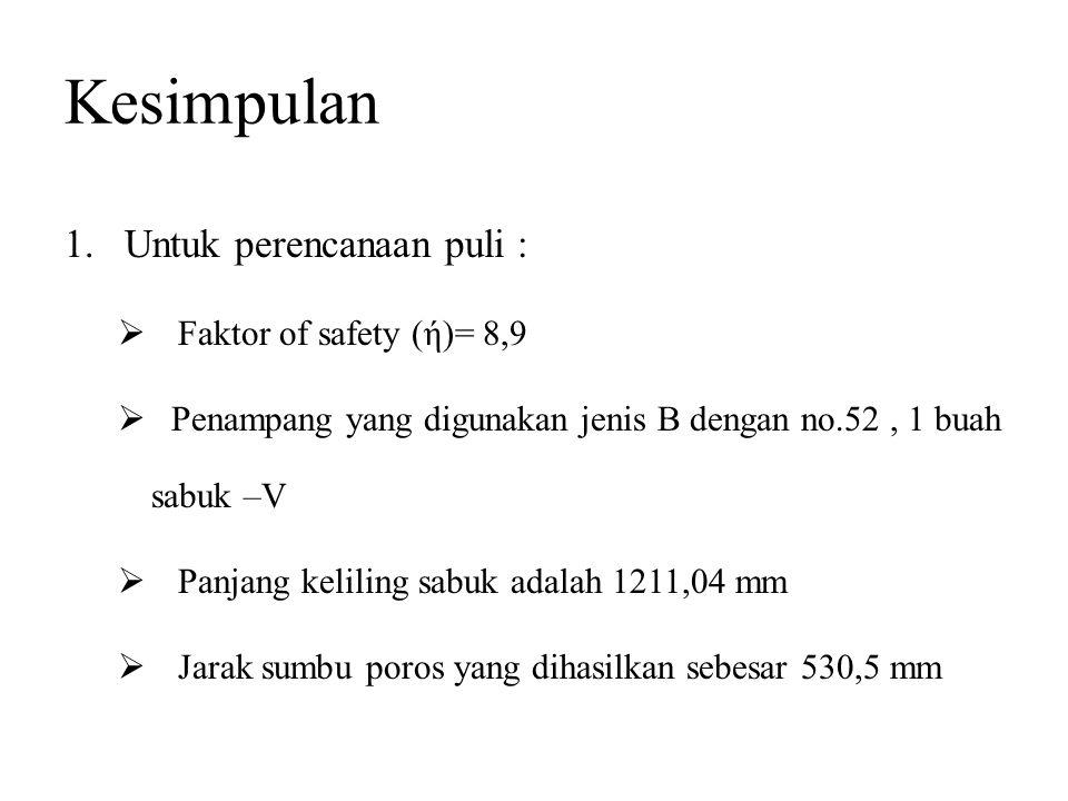 Kesimpulan Untuk perencanaan puli : Faktor of safety (ή)= 8,9