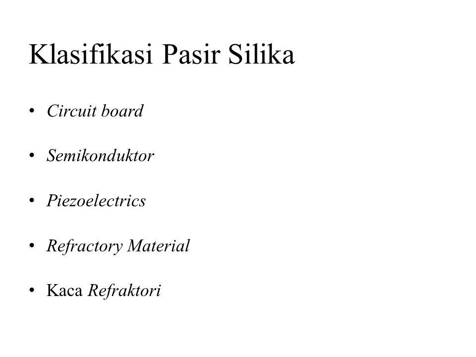 Klasifikasi Pasir Silika