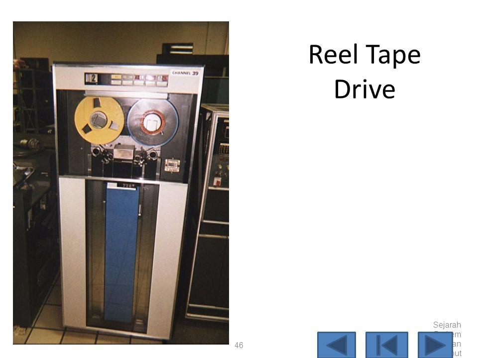 Reel Tape Drive 4/10/2017 Sejarah Perkembangan Komputer