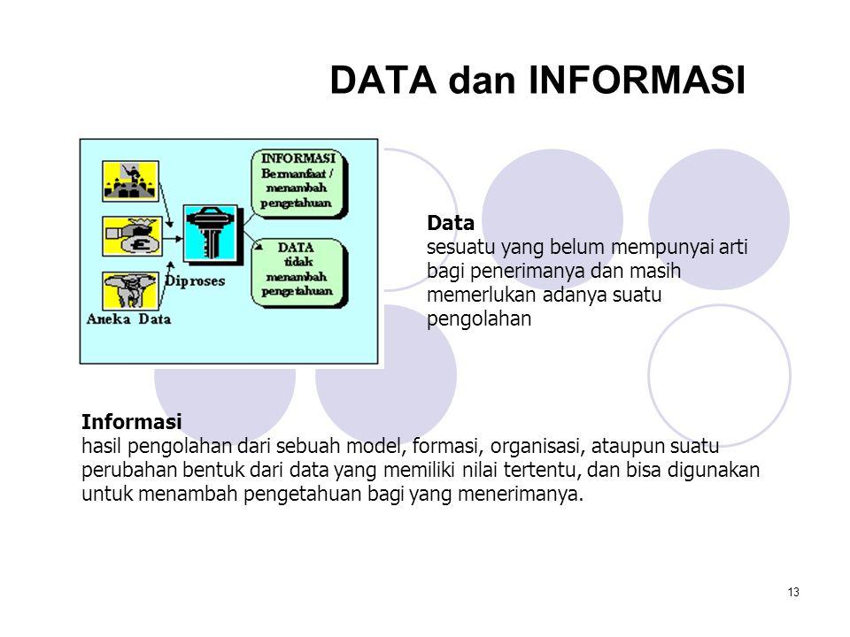 DATA dan INFORMASI Data