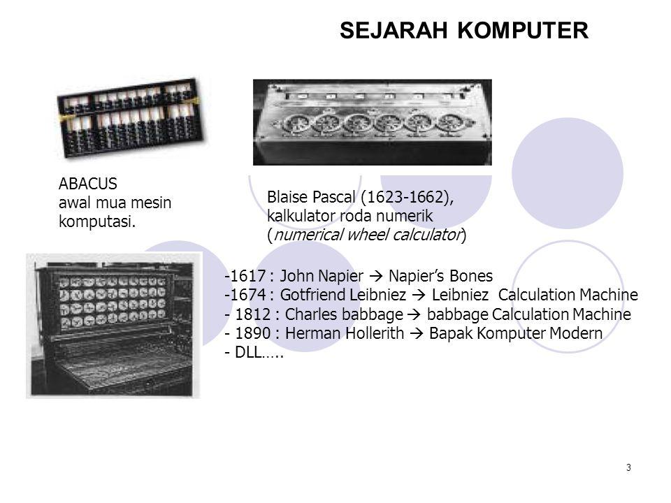 SEJARAH KOMPUTER ABACUS awal mua mesin komputasi.