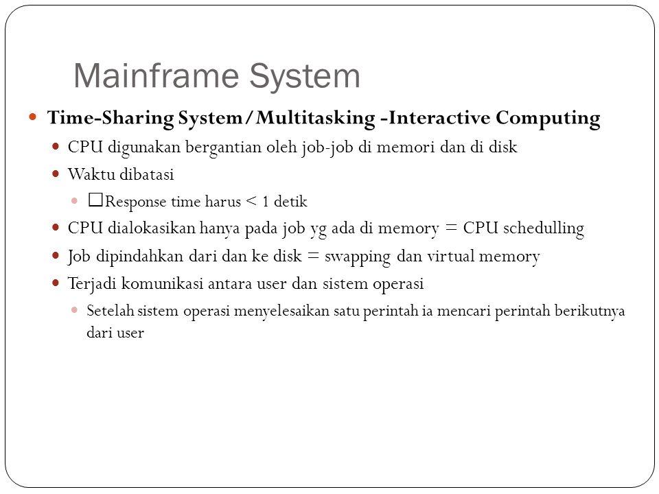 Mainframe System Time-Sharing System/Multitasking -Interactive Computing. CPU digunakan bergantian oleh job-job di memori dan di disk.