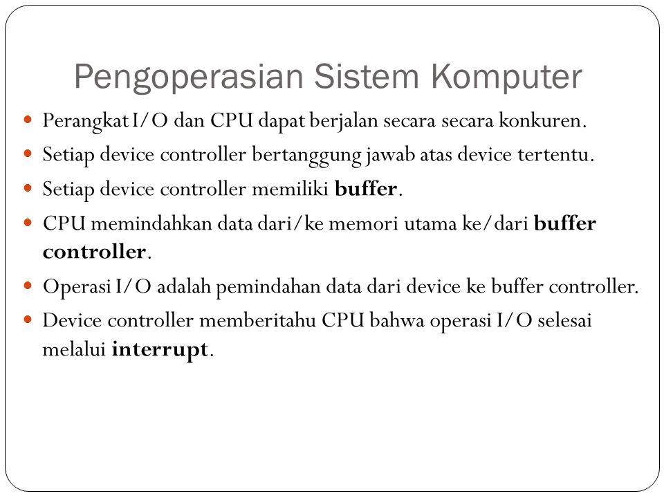Pengoperasian Sistem Komputer
