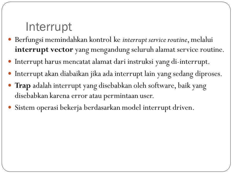 Interrupt Berfungsi memindahkan kontrol ke interrupt service routine, melalui interrupt vector yang mengandung seluruh alamat service routine.