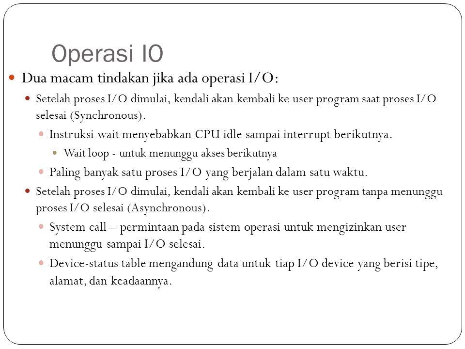 Operasi IO Dua macam tindakan jika ada operasi I/O: