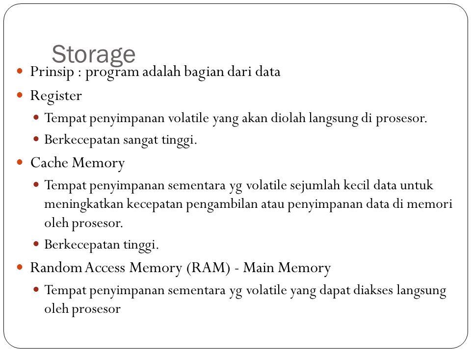 Storage Prinsip : program adalah bagian dari data Register