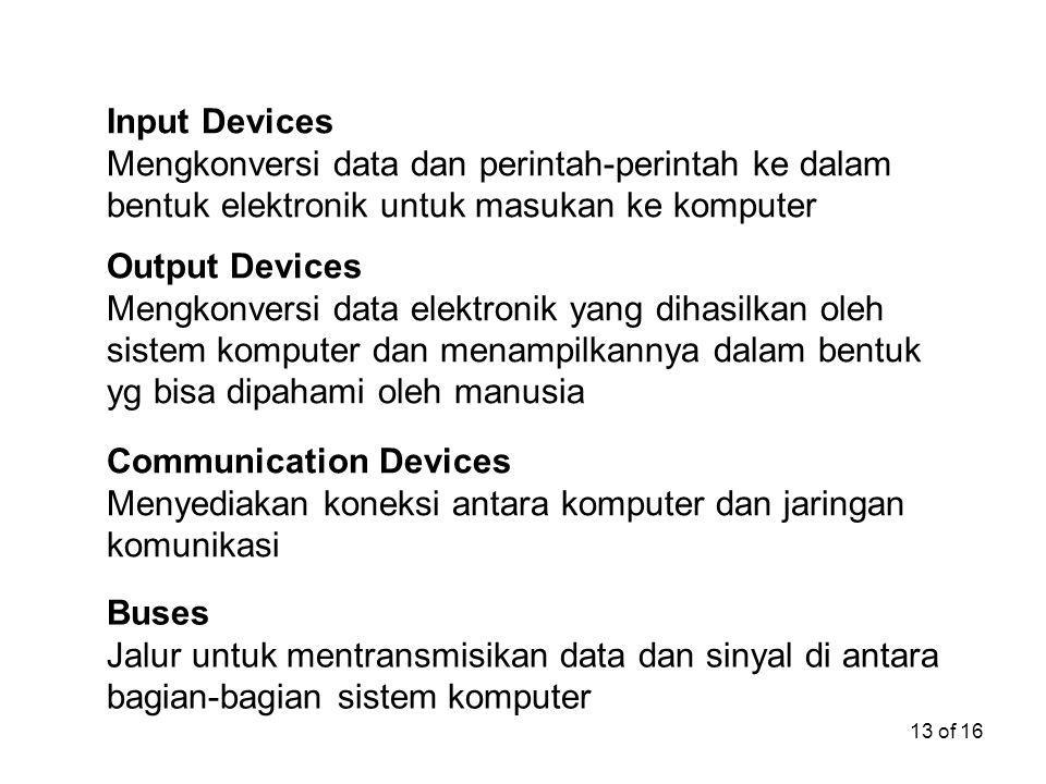 Input Devices Mengkonversi data dan perintah-perintah ke dalam bentuk elektronik untuk masukan ke komputer.